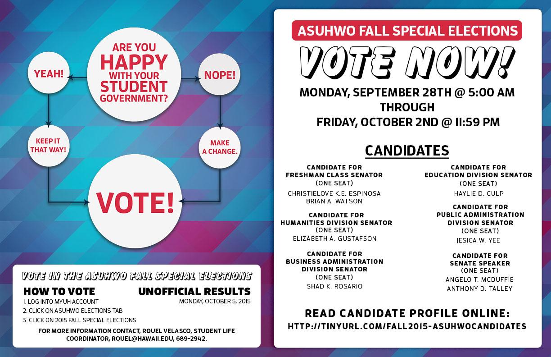 ASUHWO voting