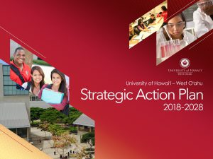 Power Point slide of Strategic Action Plan
