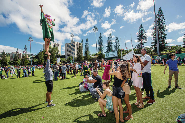 Students On The Field On The Lower Campus Of UH Manoa.